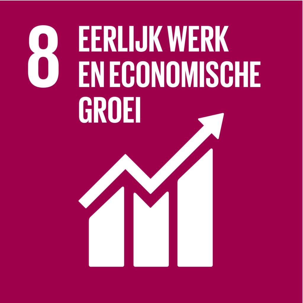Sustainable Development Goals_Dutch-08