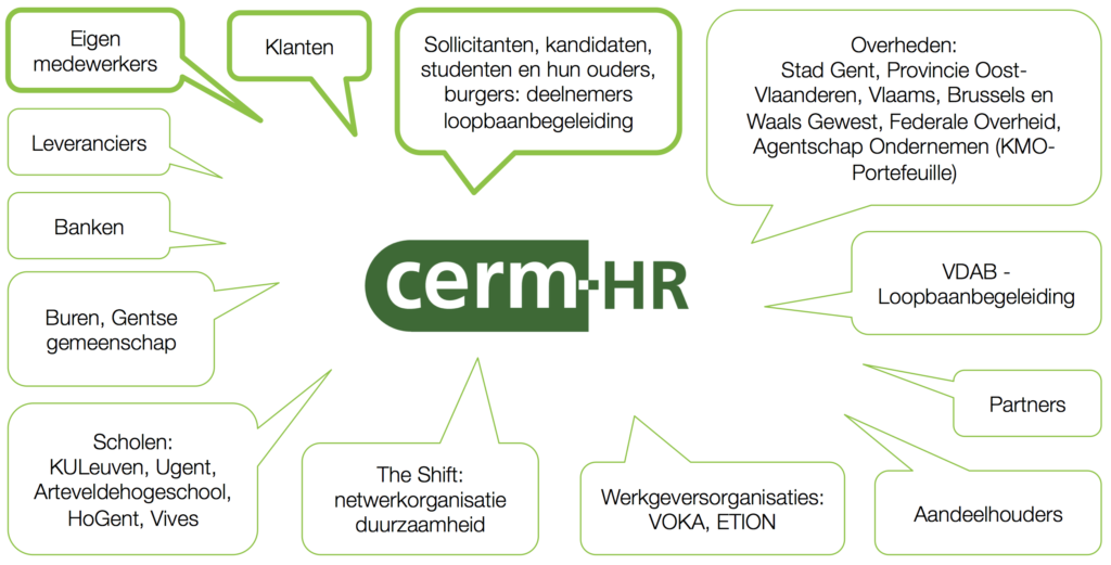 stakeholders cerm hr
